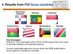 4 results from ptd focus countries