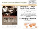 global shortage of health workers