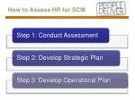 how to assess hr for scm1