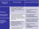 ptd operational plan
