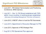 significant ptd milestones