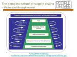 the complex nature of supply chains potter and brough model
