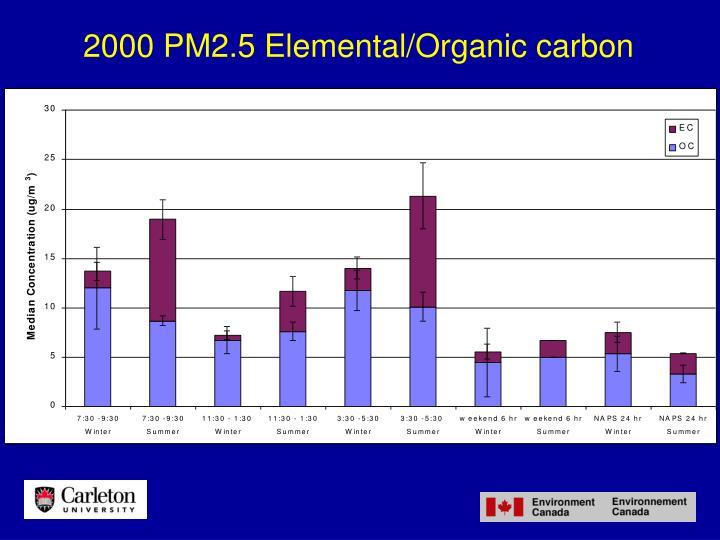 2000 PM2.5 Elemental/Organic carbon