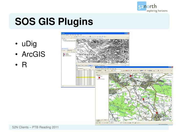 SOS GIS Plugins