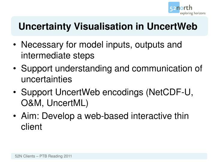 Uncertainty Visualisation in UncertWeb