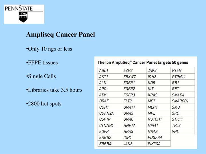 Ampliseq Cancer Panel