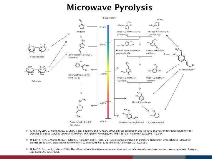 Microwave Pyrolysis