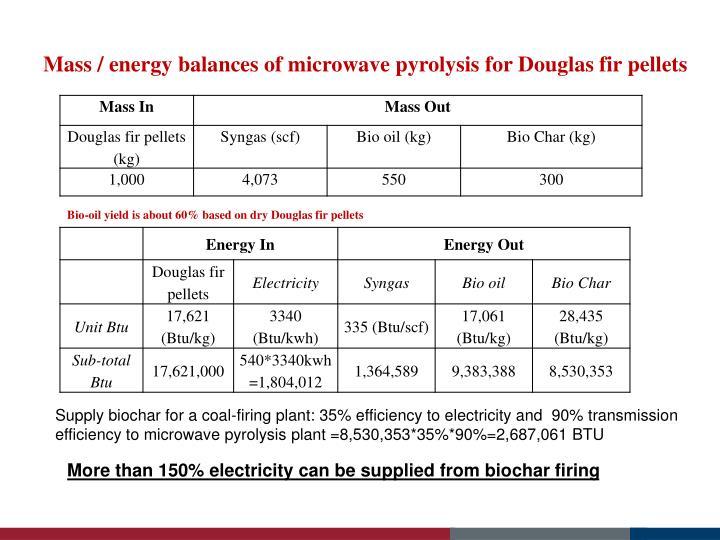 Mass / energy balances of microwave pyrolysis for Douglas fir pellets