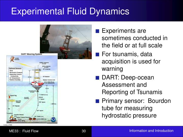 Experimental Fluid Dynamics