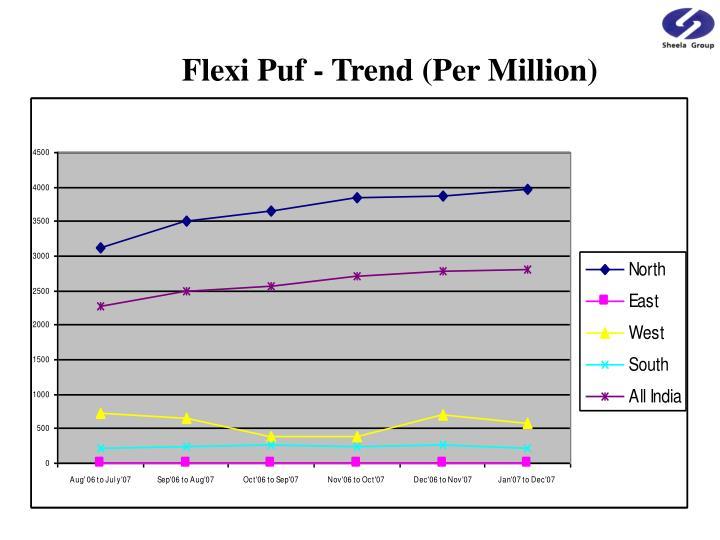 Flexi Puf - Trend (Per Million)