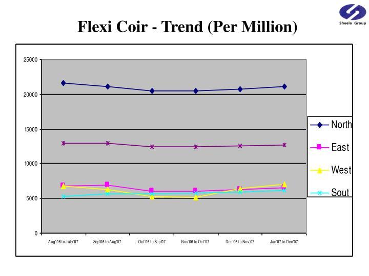 Flexi Coir - Trend (Per Million)
