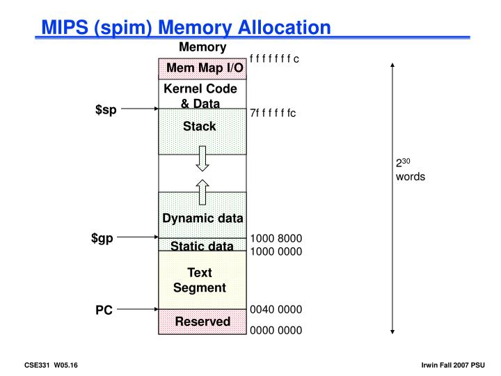 MIPS (spim) Memory Allocation