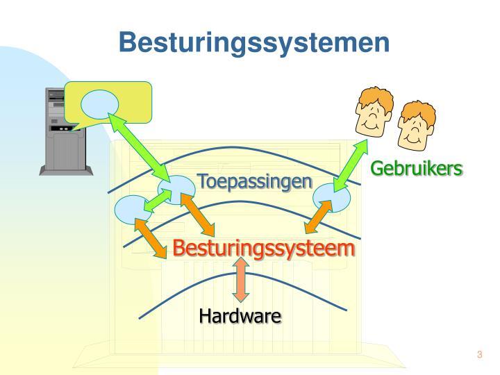 Besturingssystemen1