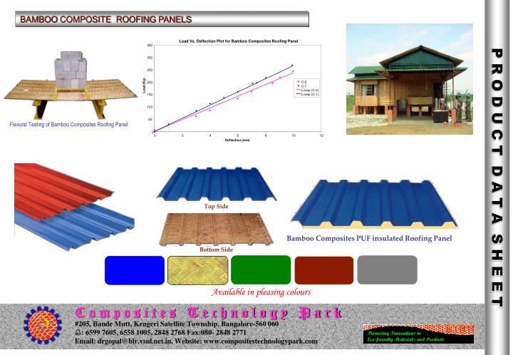 Load Vs. Deflection Plot for Bamboo Composites Roofing Panel