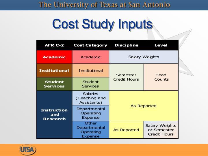 Cost Study Inputs