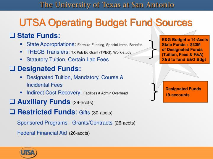 Utsa operating budget fund sources