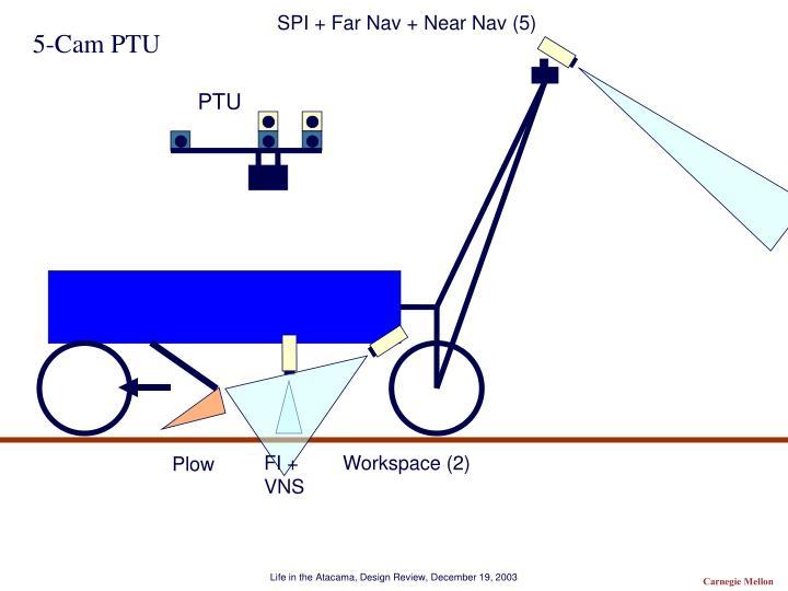 SPI + Far Nav + Near Nav (5)