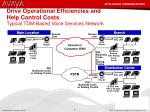 drive operational efficiencies and help control costs typical tdm based voice services network