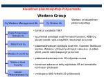 alueellinen p omasijoittaja pohjanmaalta wedeco group