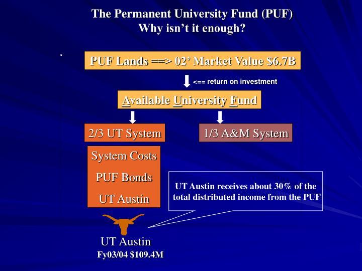 The Permanent University Fund (PUF)