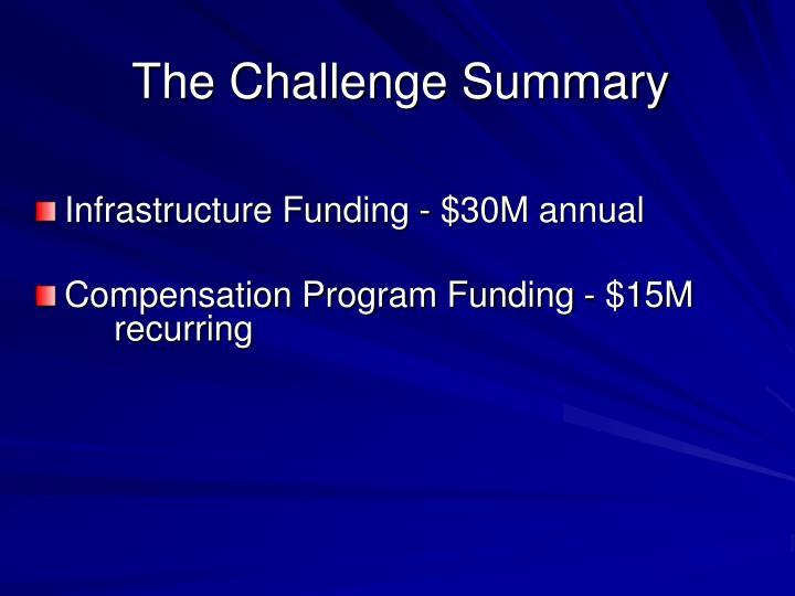 The Challenge Summary