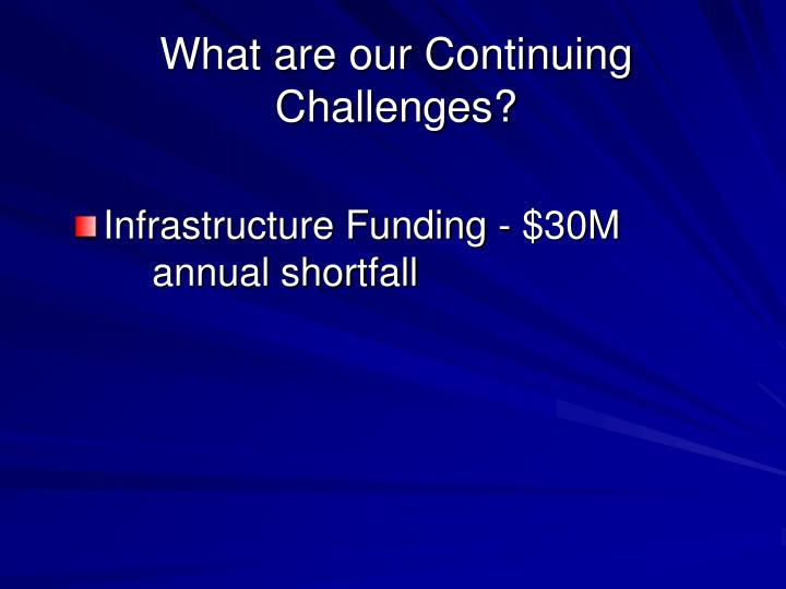 What are our Continuing Challenges?