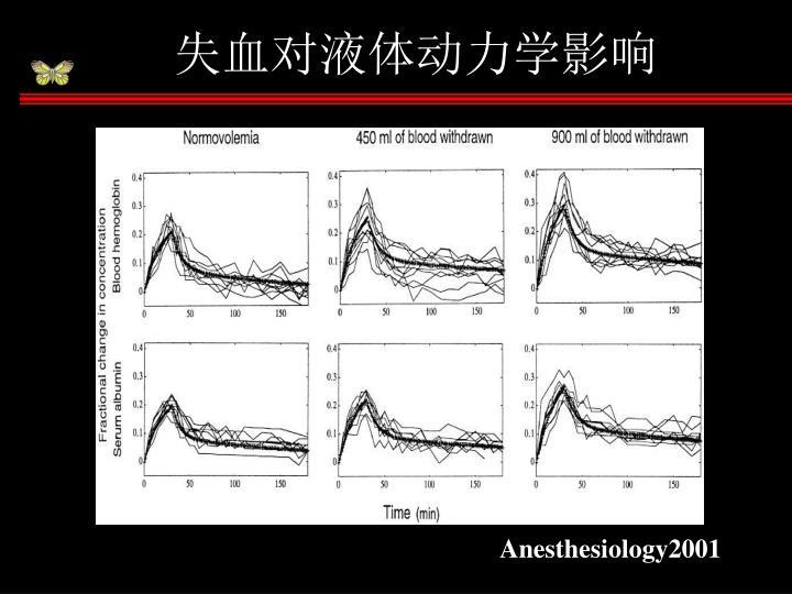 失血对液体动力学影响
