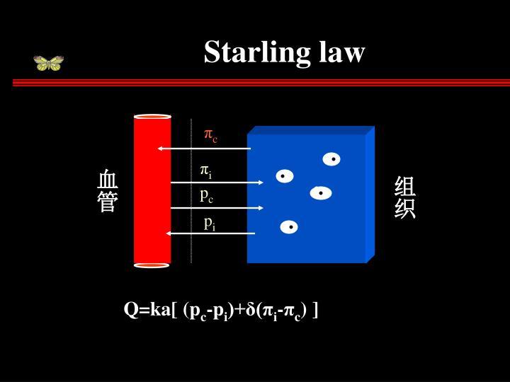 Starling law