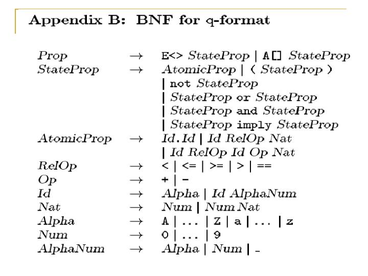 BNF for q-format