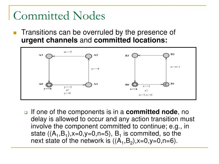 Committed Nodes