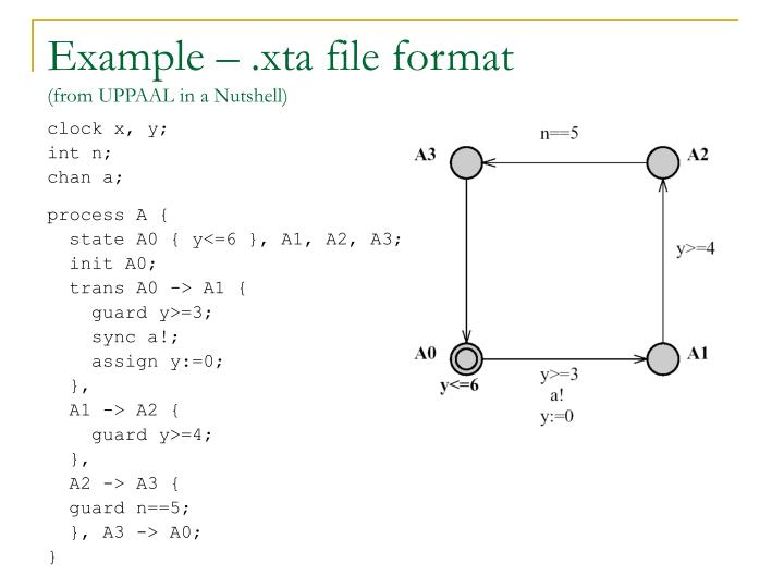 Example – .xta file format