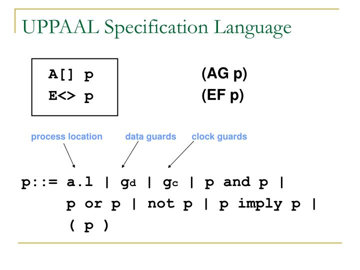 UPPAAL Specification Language