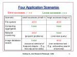 four application scenarios