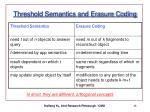 threshold semantics and erasure coding