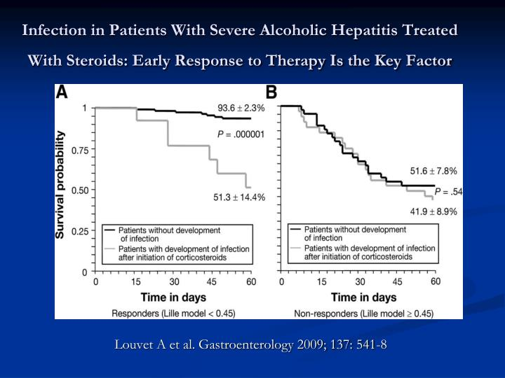 Infection in Patients With Severe Alcoholic Hepatitis Treated With Steroids: Early Response to Therapy Is the Key Factor