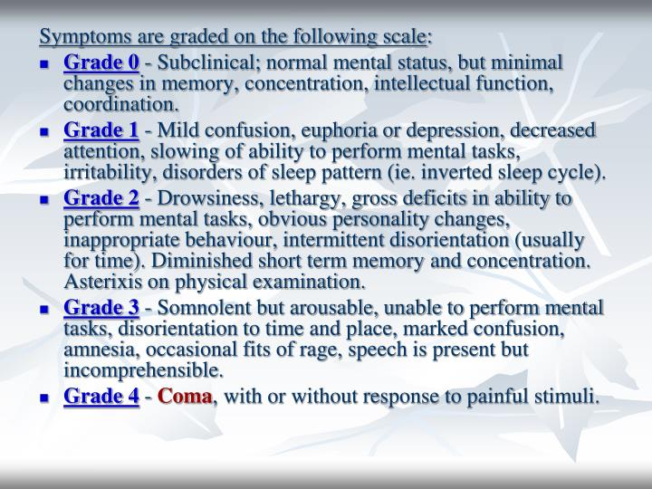 Symptoms are graded on the following scale