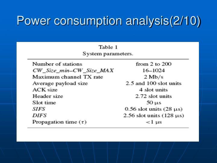 Power consumption analysis(2/10)