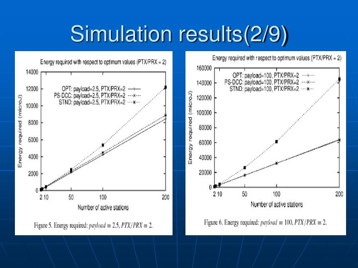 Simulation results(2/9)