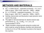 methods and materials1