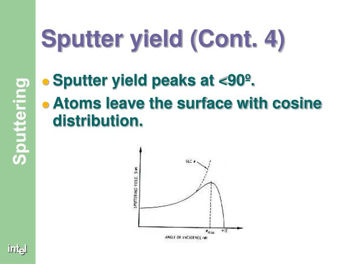 Sputter yield (Cont. 4)