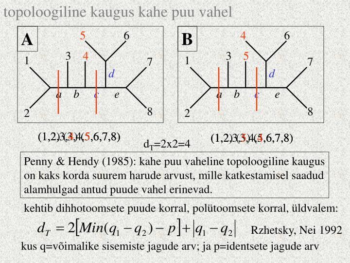 topoloogiline kaugus kahe puu vahel