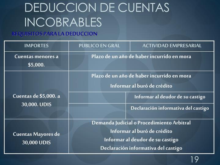 DEDUCCION DE CUENTAS INCOBRABLES