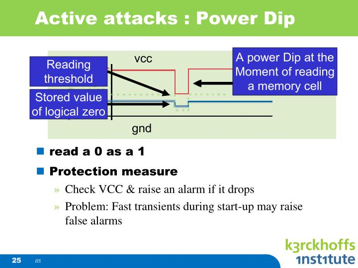 Active attacks : Power Dip