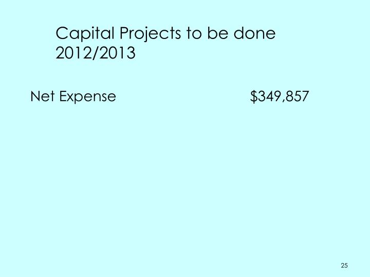 Capital Projects to be done