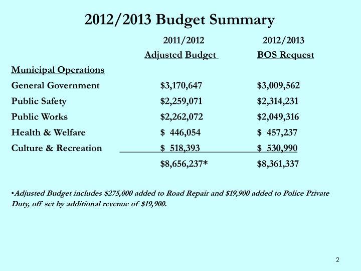 2012/2013 Budget Summary