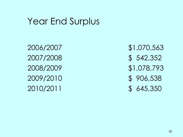 Year End Surplus