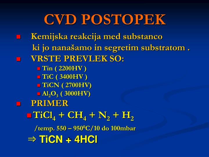 CVD POSTOPEK