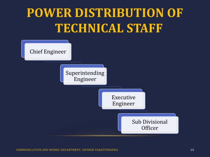 POWER DISTRIBUTION OF TECHNICAL STAFF