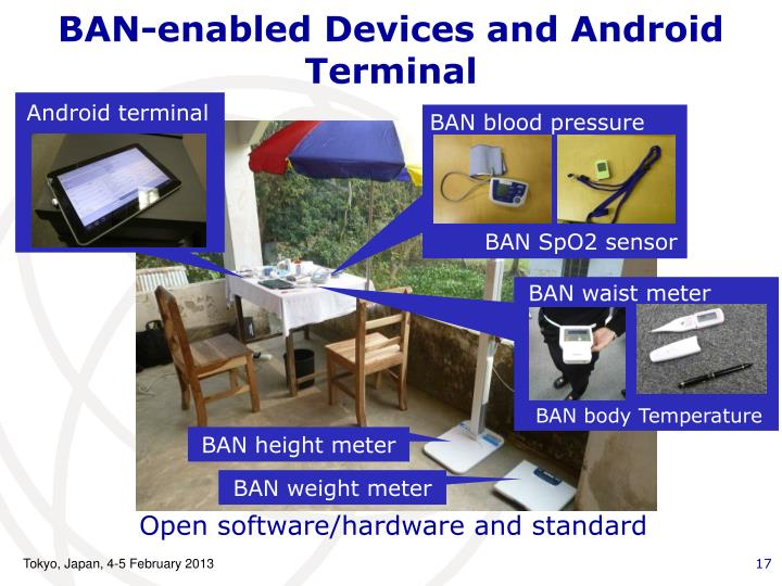 BAN-enabled Devices and Android Terminal