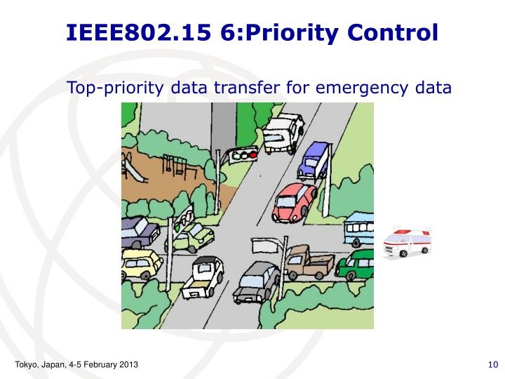 IEEE802.15 6:Priority Control